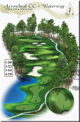 The Waterway - Hole 1