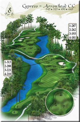 Cypress Hole 8 Overview