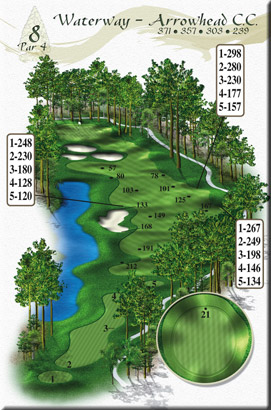 The Waterway - Hole 8