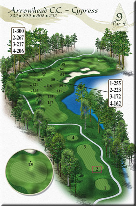 Cypress Hole 9 Overview