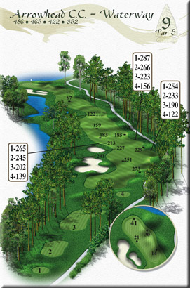 The Waterway - Hole 9