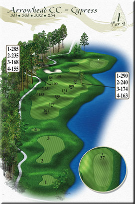 Cypress Hole 1 Overview