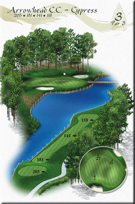 Cypress Hole 3 Overview