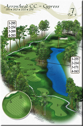 Cypress Hole 7 Overview